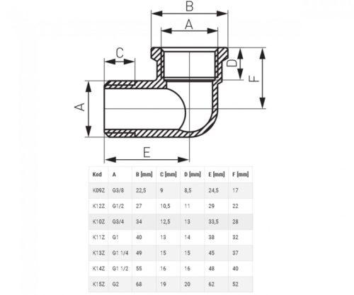 Колено нарезно-врезное 1/2″ (K12Z)