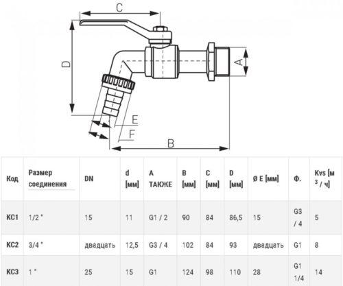 Шаровой кран для воды водозаборный с муфтой 1/2″ Ferro (KC1W)