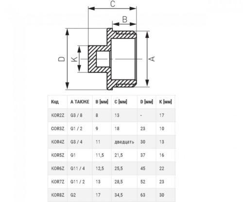 Заглушка латунная 3/8″ Ferro (KOR2Z)