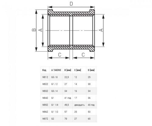Муфта хром 3/4 Ferro (M03ZW)