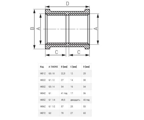 Соединительный фитинг 1/2 FERRO (P25ZW)
