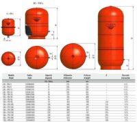 Бак Zilmet  cal-pro для систем отопления  200л 6bar ( 1300020000 )